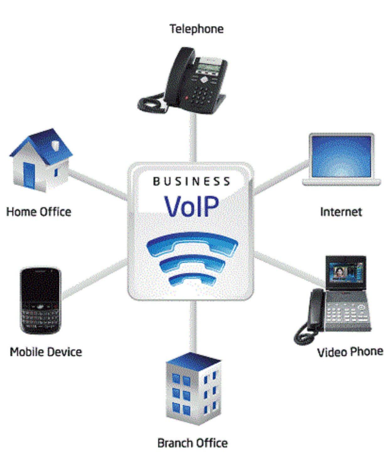 Home Design Center Phone Calls