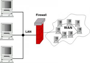 Gateway_firewall2