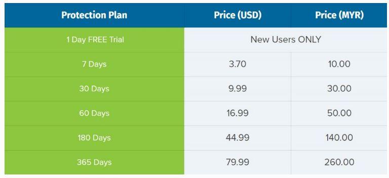 bolehvpn prices