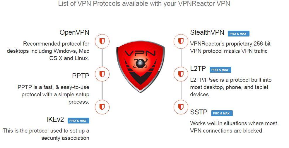 vpnreactor protocols